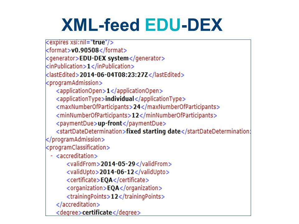 NRTO Ledendag - 30 juni 2014 XML-feed EDU-DEX