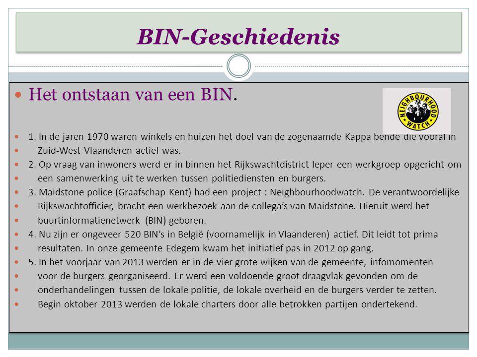 BIN-Geschiedenis Het ontstaan van een BIN.