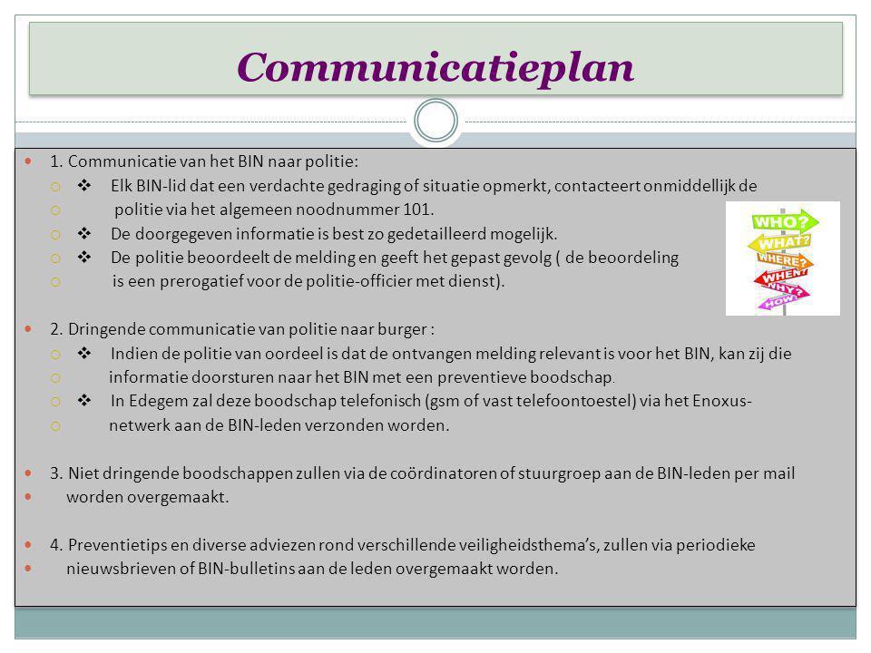 Communicatieplan 1. Communicatie van het BIN naar politie: