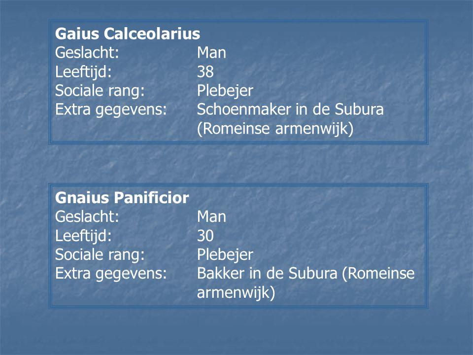 Gaius Calceolarius Geslacht: Man. Leeftijd: 38. Sociale rang: Plebejer. Extra gegevens: Schoenmaker in de Subura (Romeinse armenwijk)