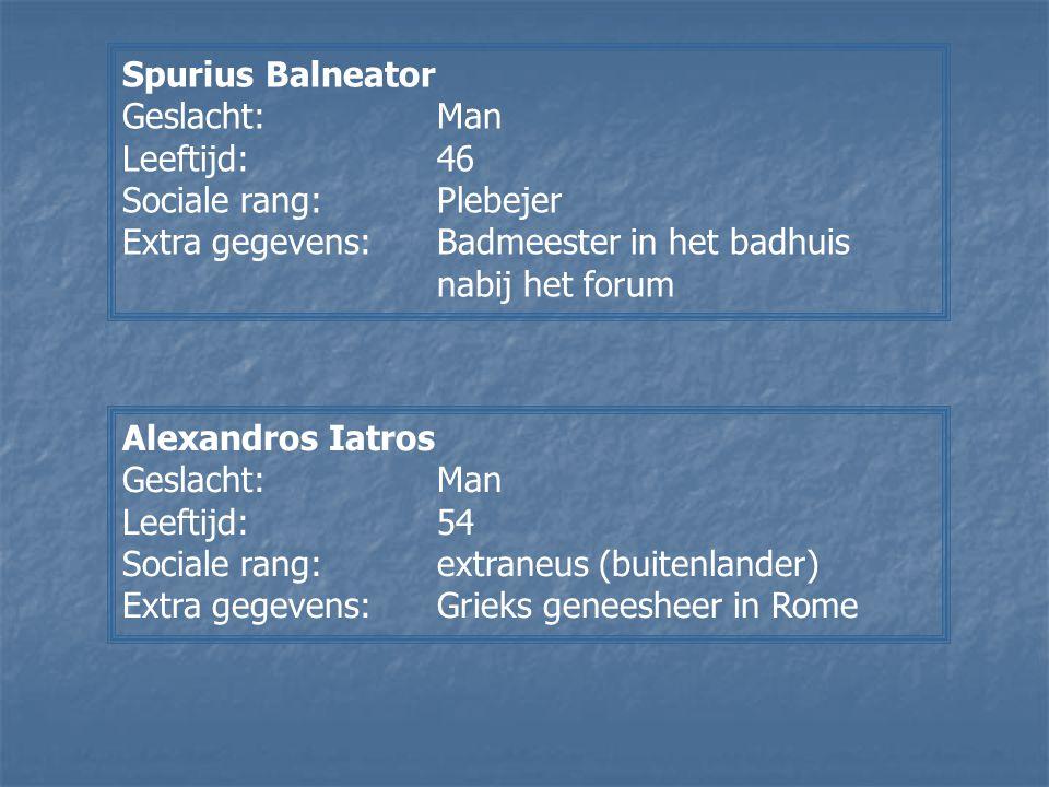 Spurius Balneator Geslacht: Man. Leeftijd: 46. Sociale rang: Plebejer. Extra gegevens: Badmeester in het badhuis nabij het forum.
