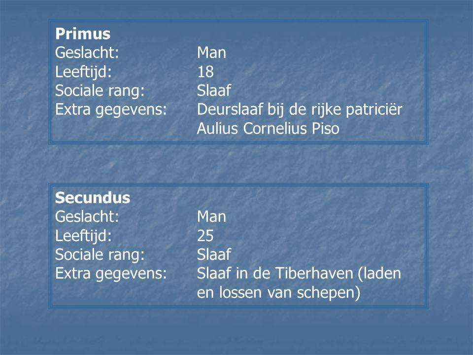 Primus Geslacht: Man. Leeftijd: 18. Sociale rang: Slaaf. Extra gegevens: Deurslaaf bij de rijke patriciër Aulius Cornelius Piso.