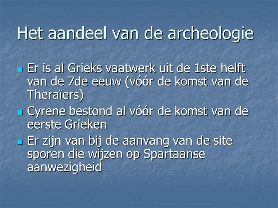 Het aandeel van de archeologie