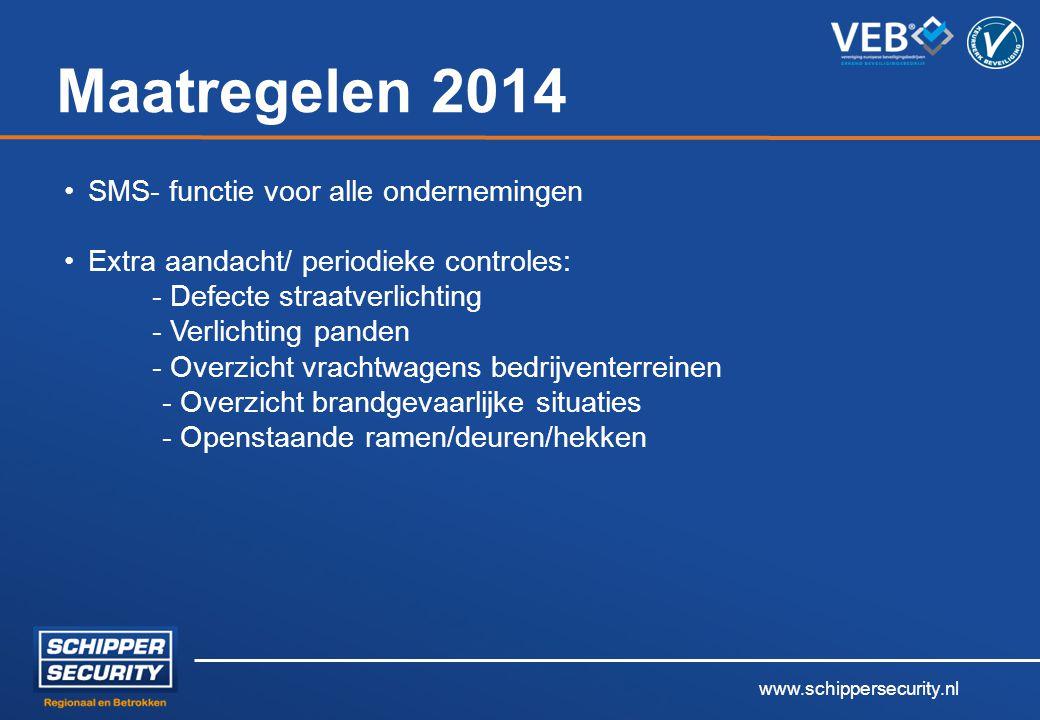 Maatregelen 2014 SMS- functie voor alle ondernemingen