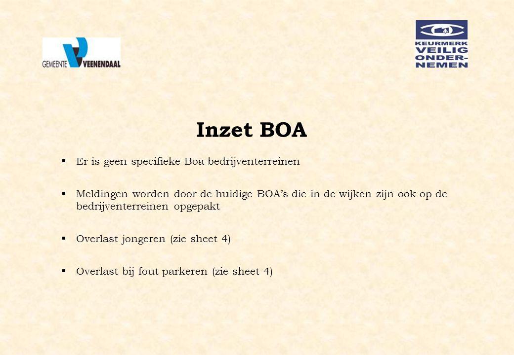 Er is geen specifieke Boa bedrijventerreinen