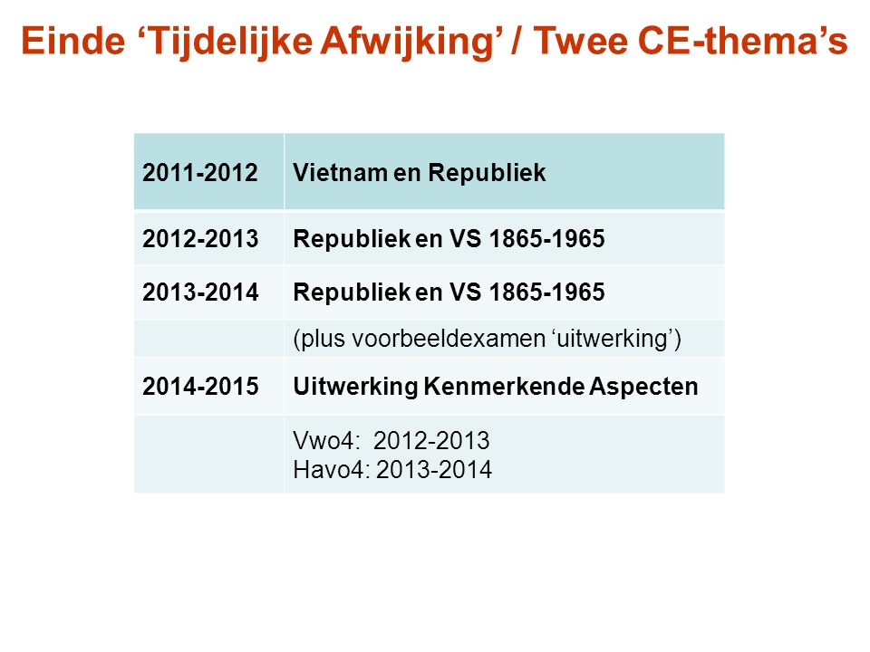 Einde 'Tijdelijke Afwijking' / Twee CE-thema's