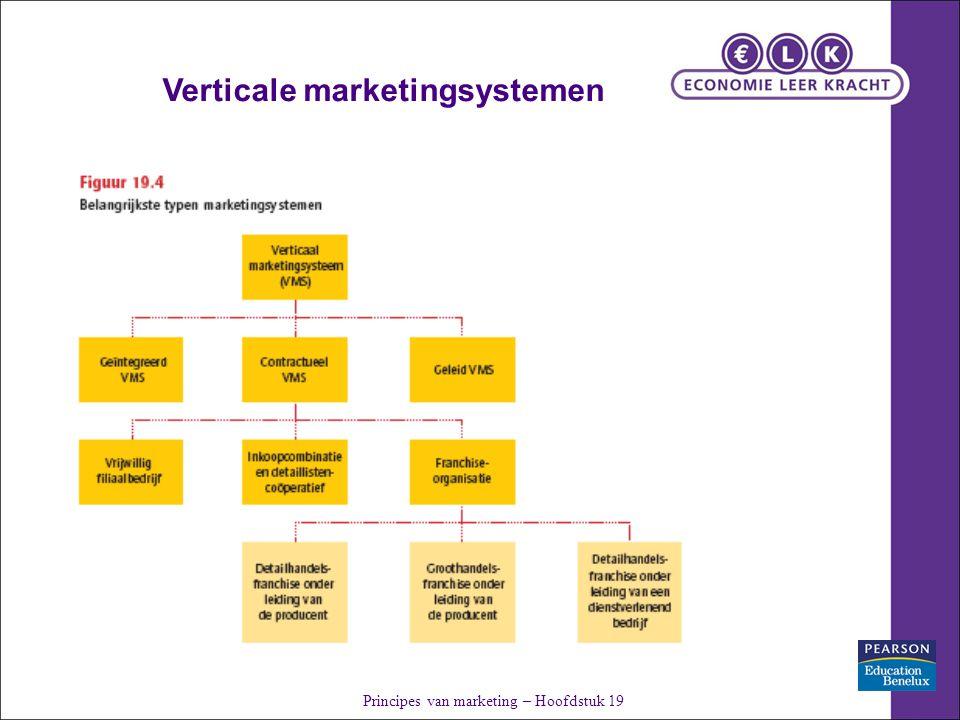 Principes van marketing – Hoofdstuk 19