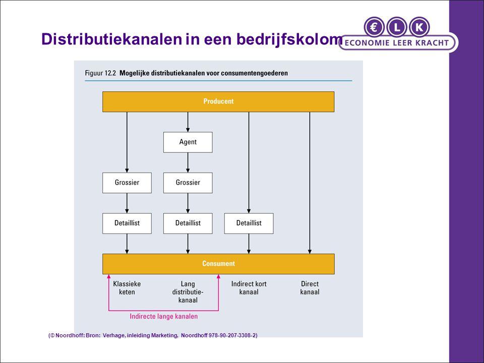 Distributiekanalen in een bedrijfskolom