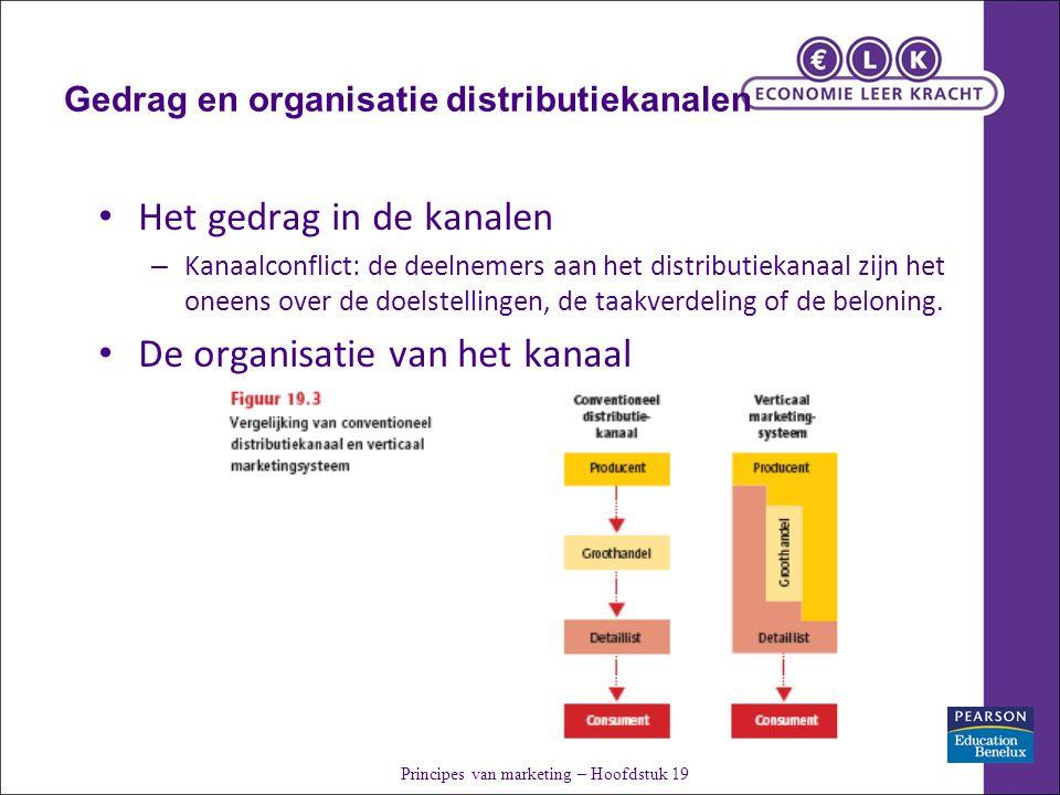 Gedrag en organisatie distributiekanalen
