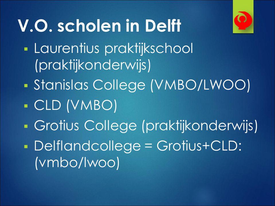 V.O. scholen in Delft Laurentius praktijkschool (praktijkonderwijs)