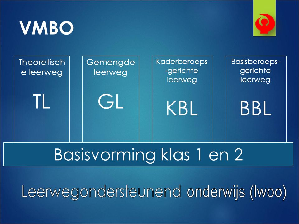 TL GL KBL BBL VMBO Basisvorming klas 1 en 2