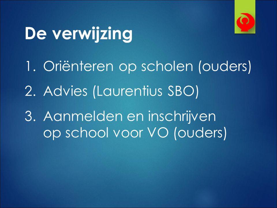 De verwijzing Oriënteren op scholen (ouders) Advies (Laurentius SBO)
