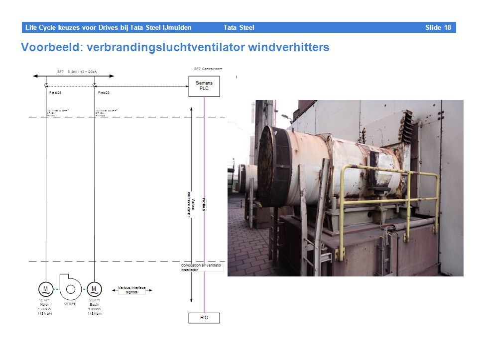 Voorbeeld: verbrandingsluchtventilator windverhitters