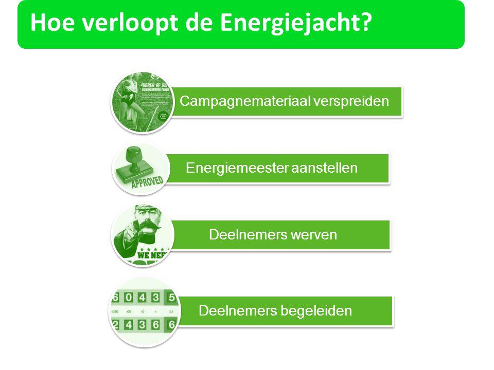 Hoe verloopt de Energiejacht