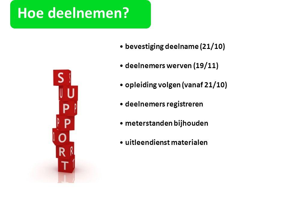 Hoe deelnemen bevestiging deelname (21/10) deelnemers werven (19/11)
