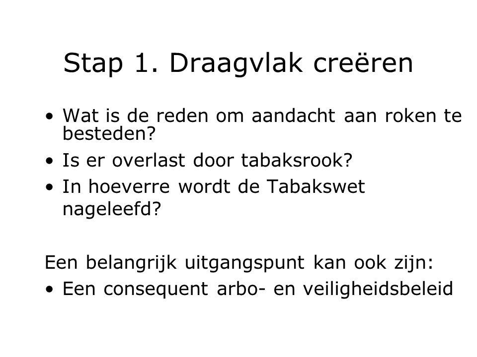 Stap 1. Draagvlak creëren