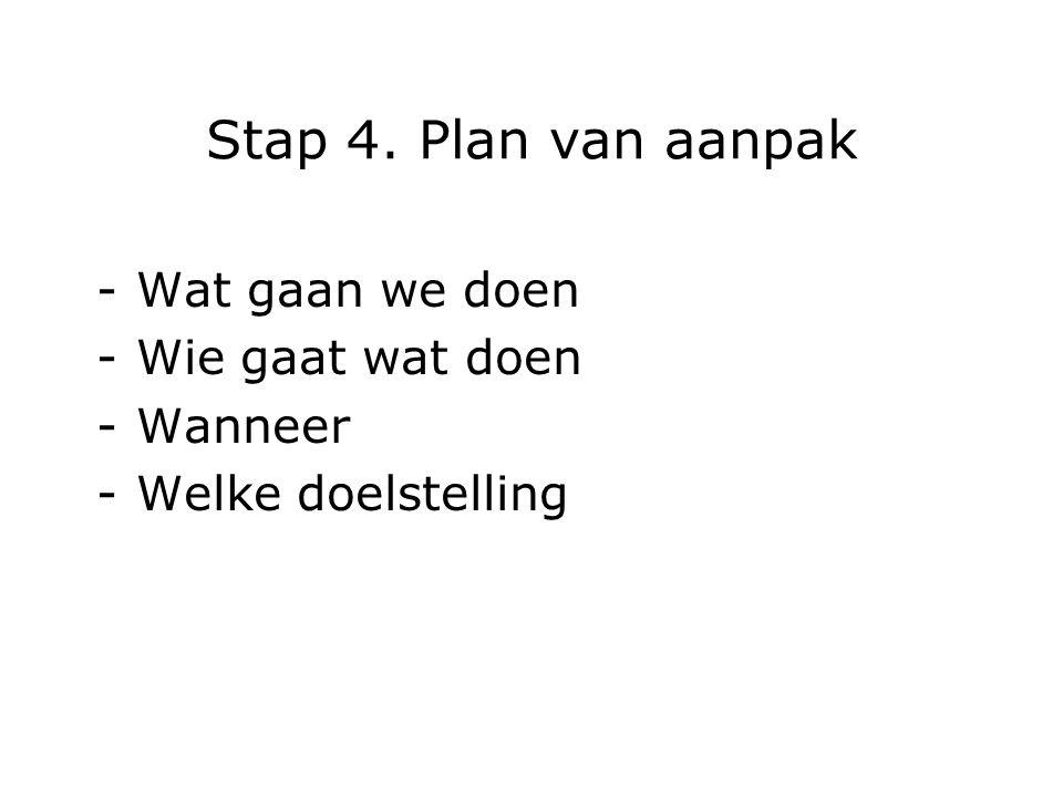Stap 4. Plan van aanpak Wat gaan we doen Wie gaat wat doen Wanneer