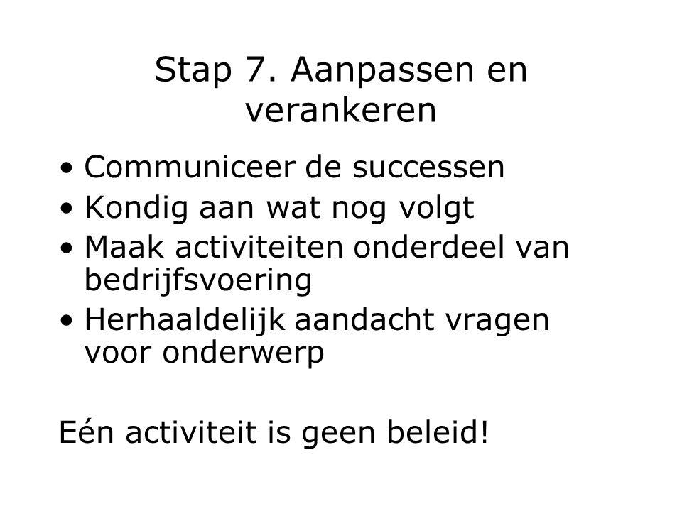 Stap 7. Aanpassen en verankeren