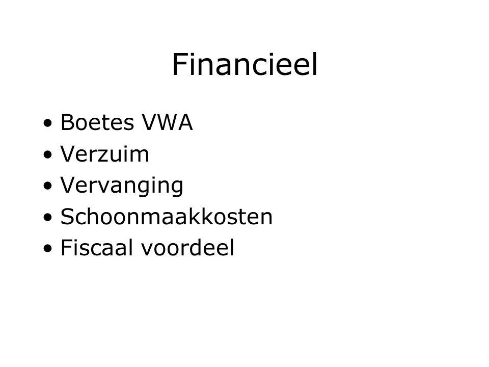 Financieel Boetes VWA Verzuim Vervanging Schoonmaakkosten