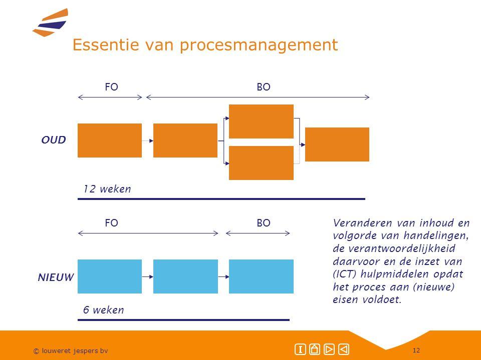 Essentie van procesmanagement
