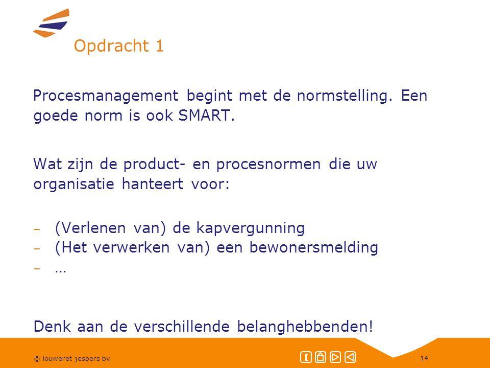 Opdracht 1 Procesmanagement begint met de normstelling. Een goede norm is ook SMART.
