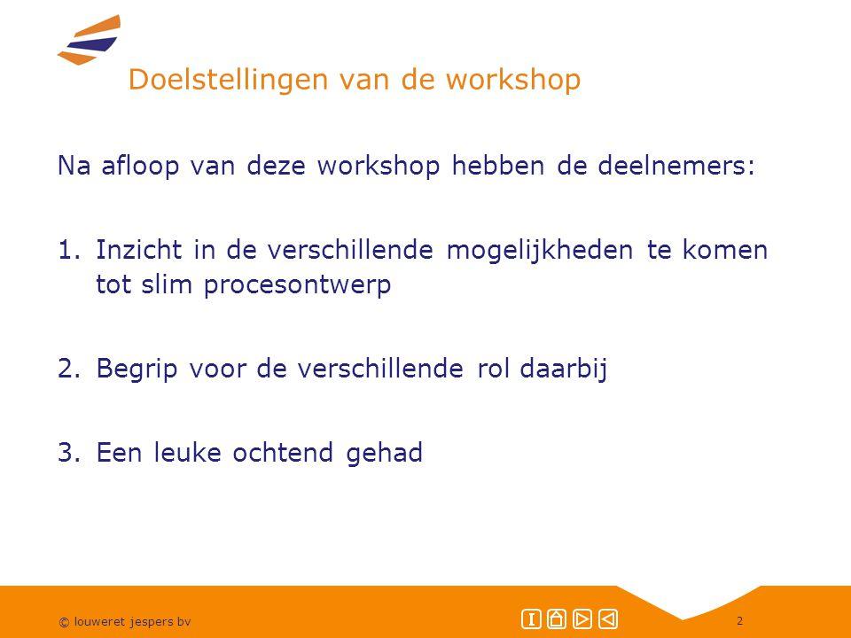 Doelstellingen van de workshop