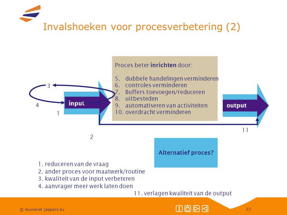Invalshoeken voor procesverbetering (2)