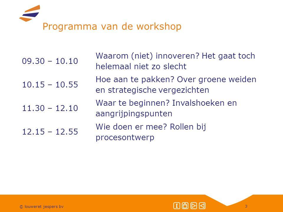 Programma van de workshop