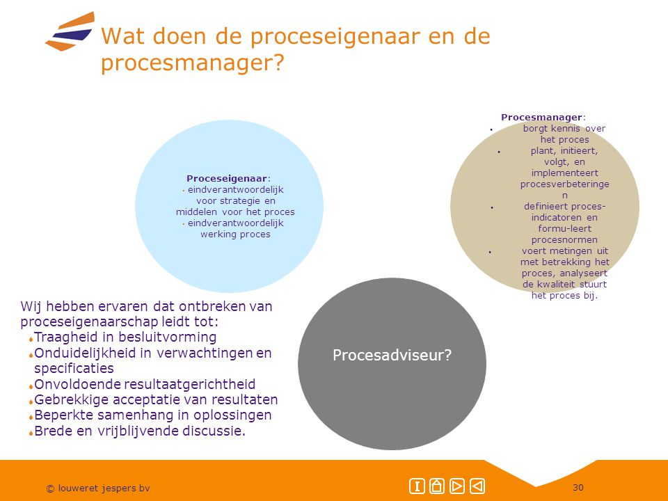 Wat doen de proceseigenaar en de procesmanager