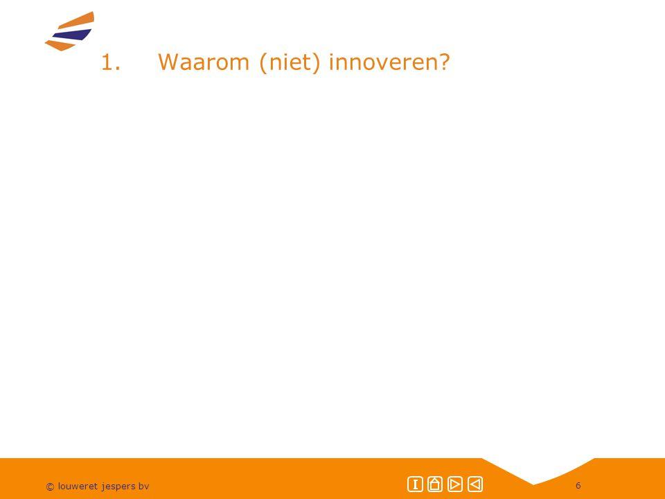 1. Waarom (niet) innoveren