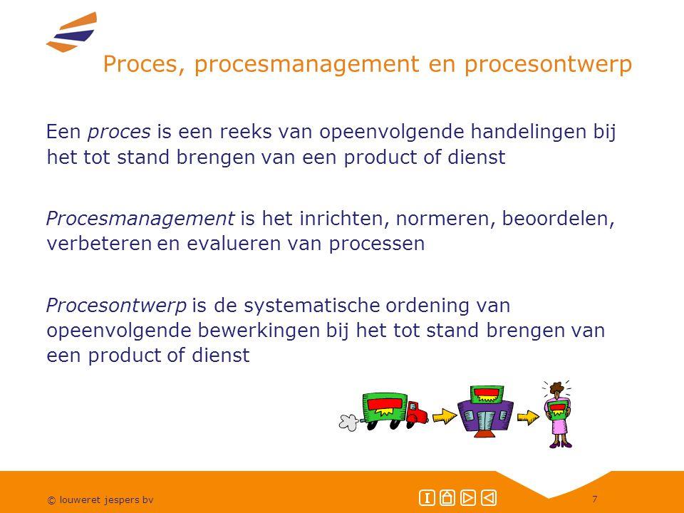 Proces, procesmanagement en procesontwerp