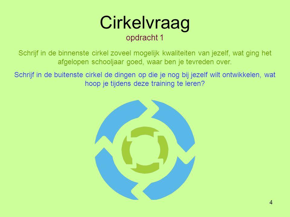 Cirkelvraag opdracht 1