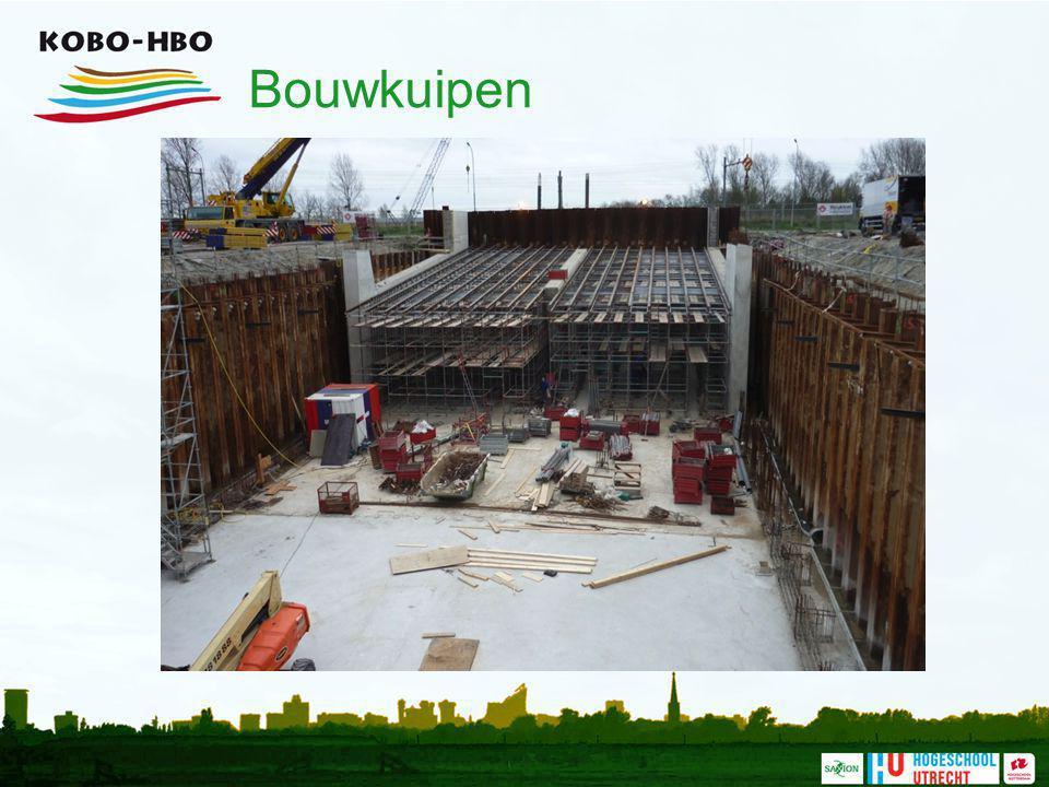 Bouwkuipen Bouwkuip: bouw van het tunnelelement in de toerit, Middelburg 2010.