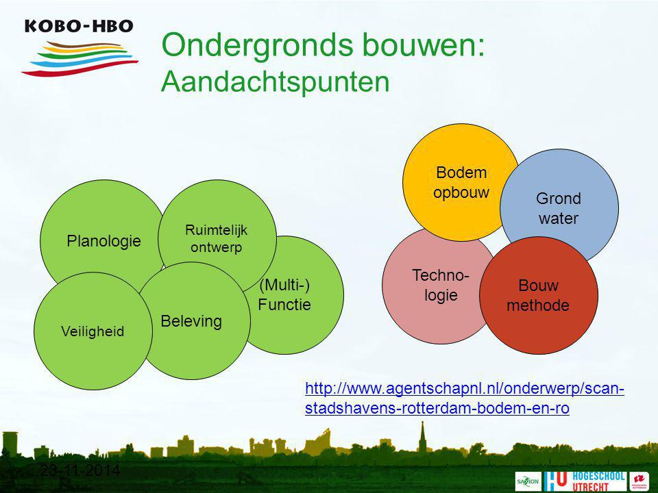 Ondergronds bouwen: Aandachtspunten