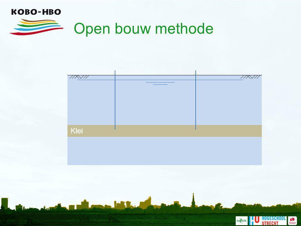 Open bouw methode Klei. Eerst worden de damwanden ingebracht tot in de waterremmende kleilaag (hier bruin).