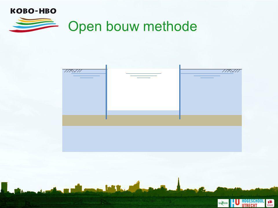 Open bouw methode Ontgraven tot aan bouwkuipbodem.