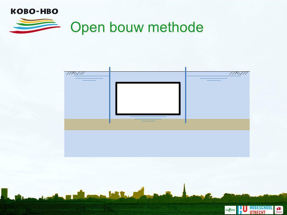Open bouw methode De bouwkuip wordt weer opgevuld met grond, het maaiveld wordt hersteld en de damwanden worden getrokken.
