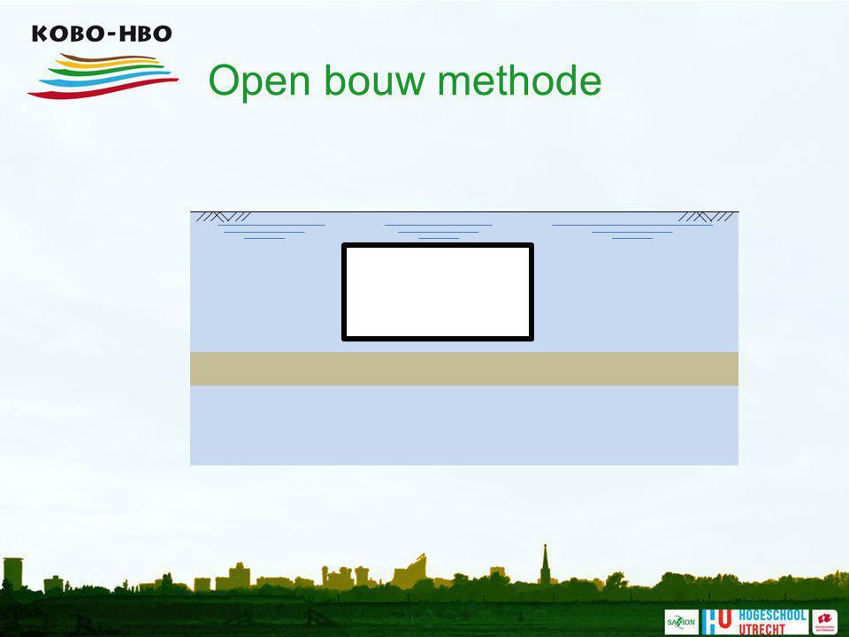 Open bouw methode Door het trekken van de damwanden bereikt de grondwaterstand weer zijn oorspronkelijk niveau.