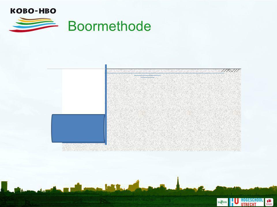 Boormethode Het maken van een startschacht en het plaatsen van de tunnelboormachine. De startschacht is gelijk ook de uiteindelijke tunneltoerit.
