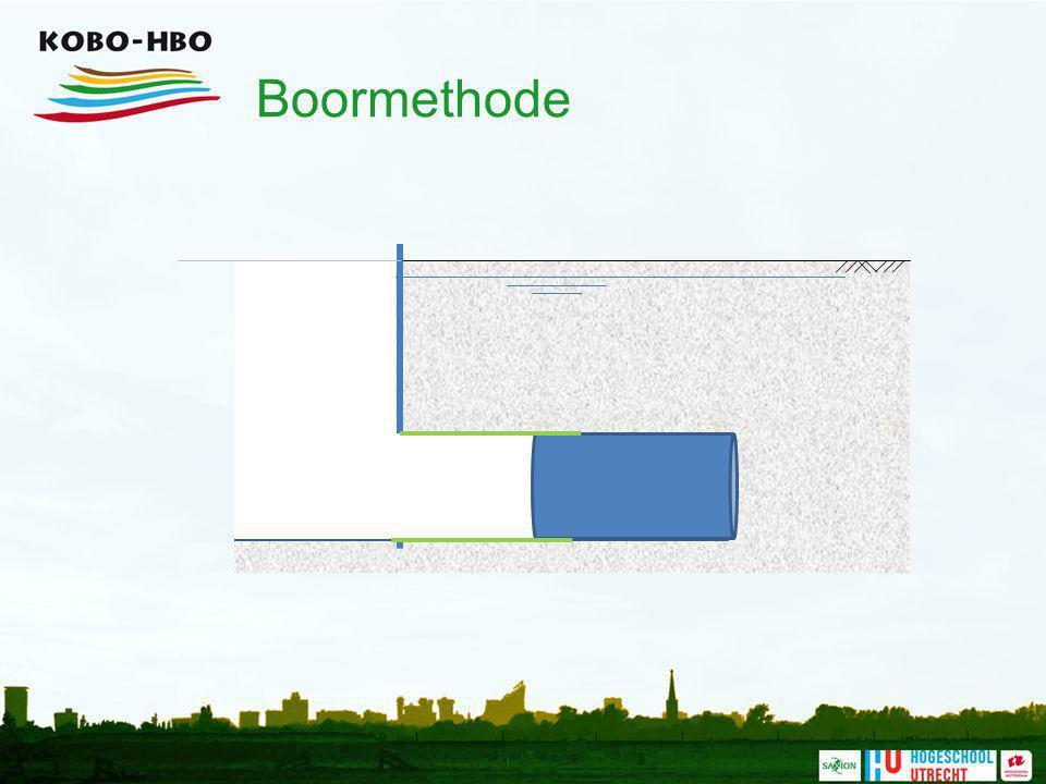 Boormethode De tunnelboormachine boort door de grond en aan de achterkant van de boormachine worden de tunnel elementen geplaatst.