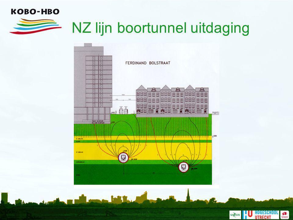 NZ lijn boortunnel uitdaging