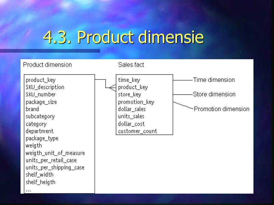 4.3. Product dimensie