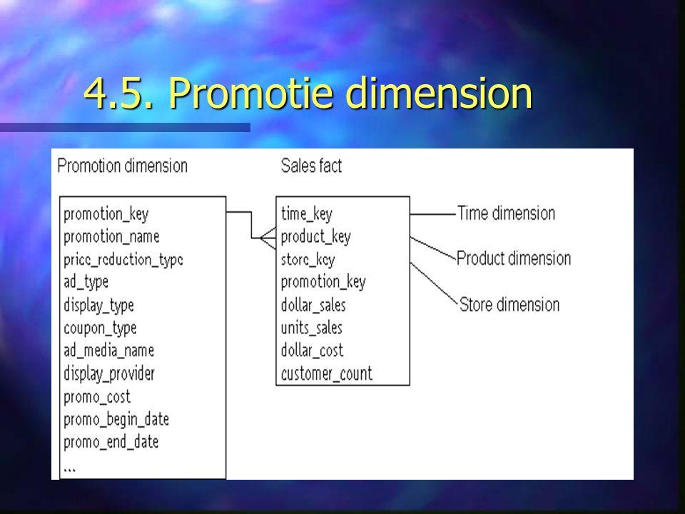 4.5. Promotie dimension