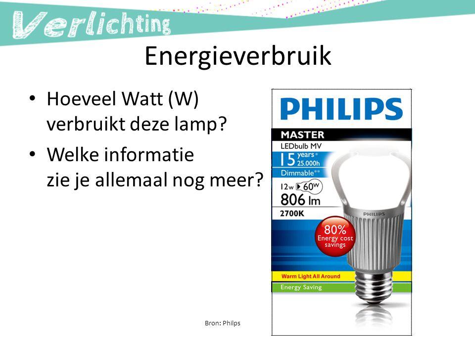 Energieverbruik Hoeveel Watt (W) verbruikt deze lamp