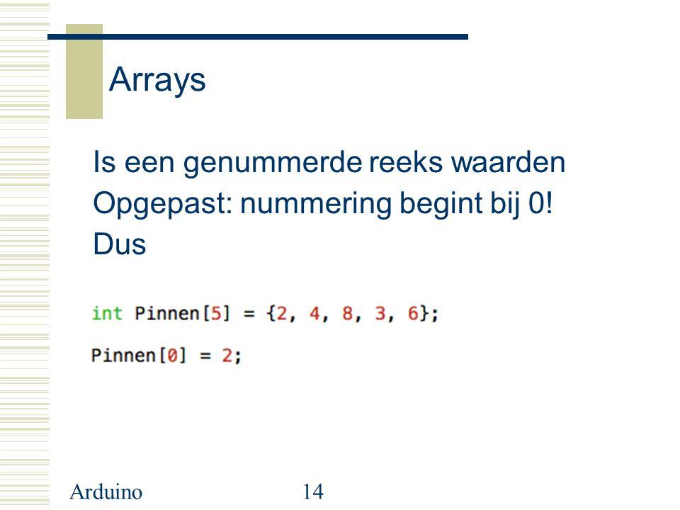 Arrays Is een genummerde reeks waarden