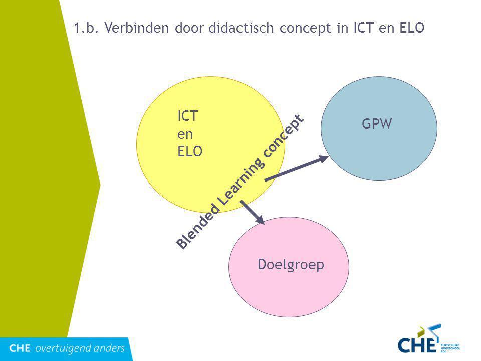 1.b. Verbinden door didactisch concept in ICT en ELO