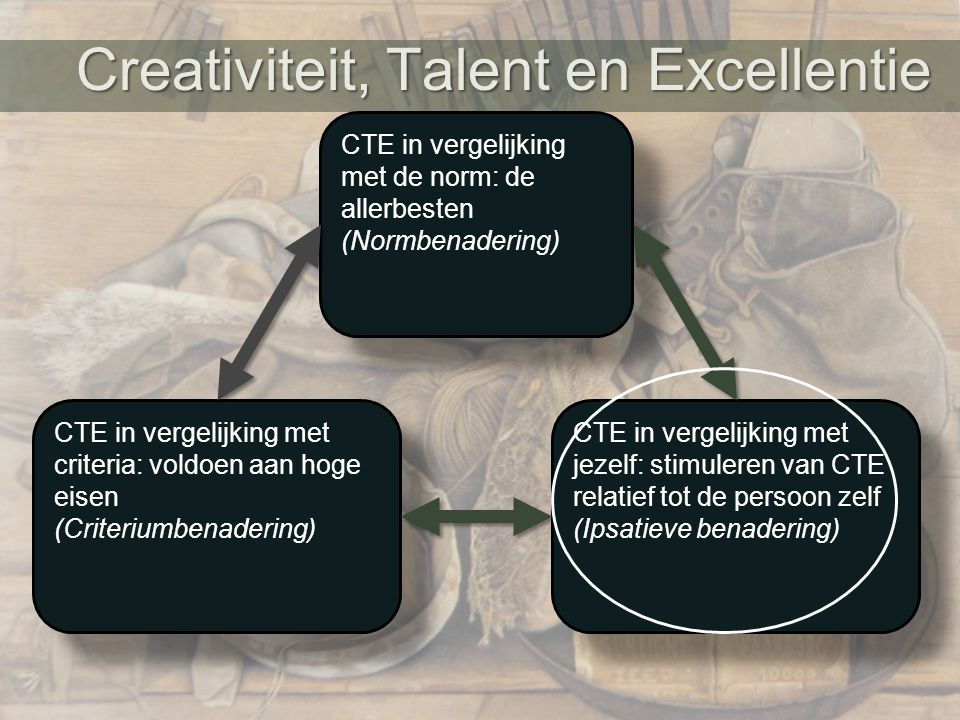 Creativiteit, Talent en Excellentie