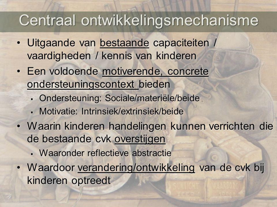 Centraal ontwikkelingsmechanisme