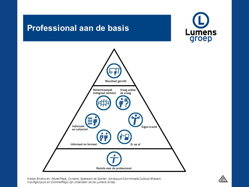 Professional aan de basis