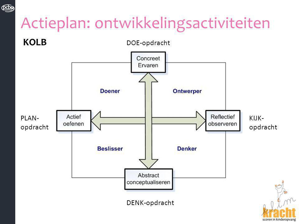 Actieplan: ontwikkelingsactiviteiten